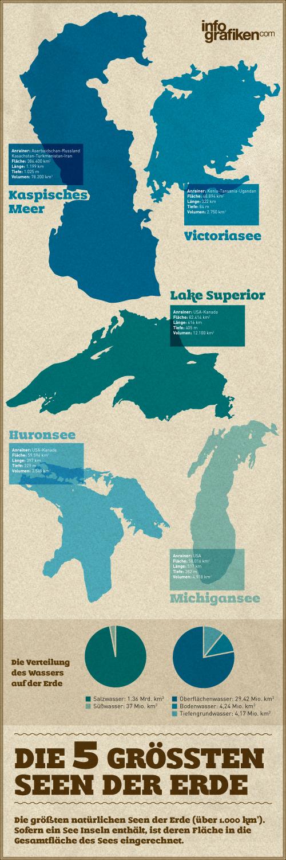 Infografik: Die größten Seen der Welt