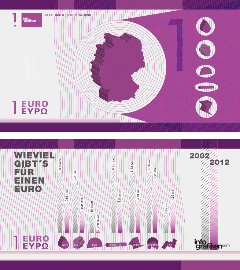 Infografik: 1-Euroschein