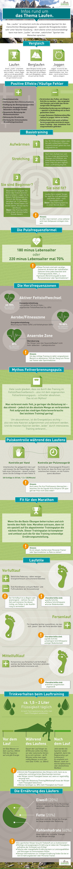 Infografik: Berglaufen